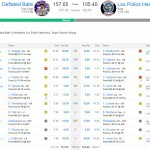 Fantasy Football Week 2 Results